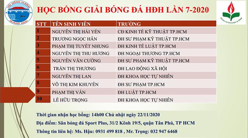 Thông Báo Danh Sách Nhận Học Bổng Giải Bóng Đá HĐH Lần 7-2020 CUP CHARME