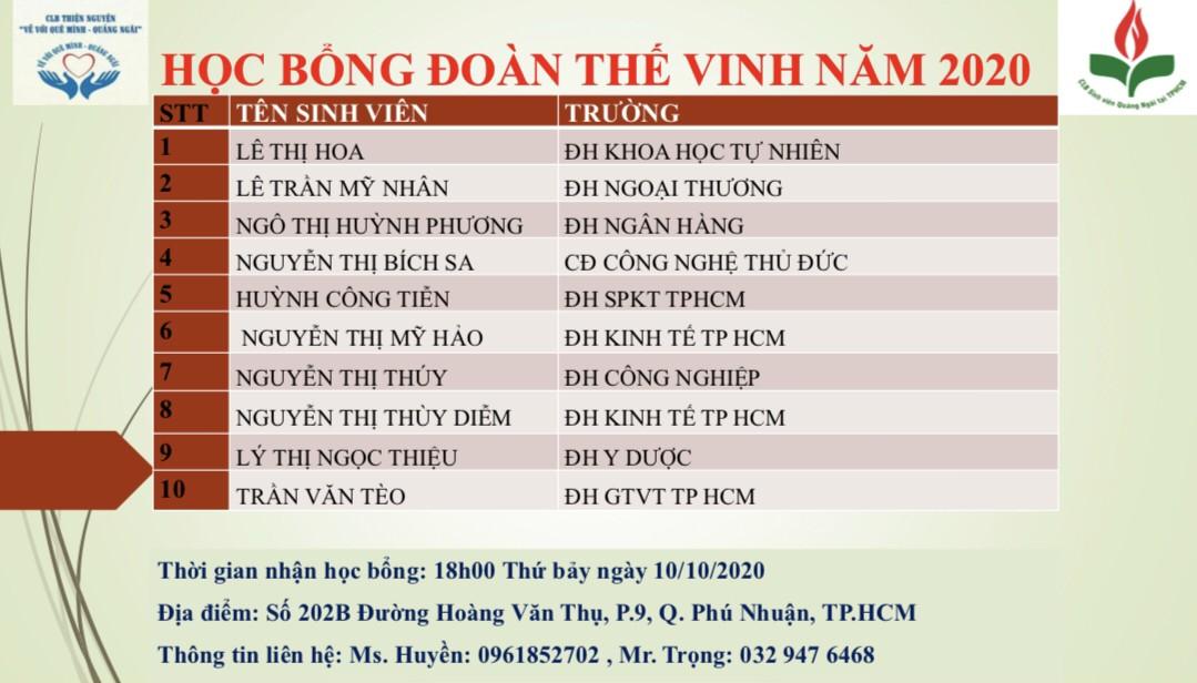 Thông Báo Kết Quả Xét Học Bổng Đoàn Thế Vinh 10/10/2020 - CLB Sinh Viên Quảng Ngãi Tại TpHCM