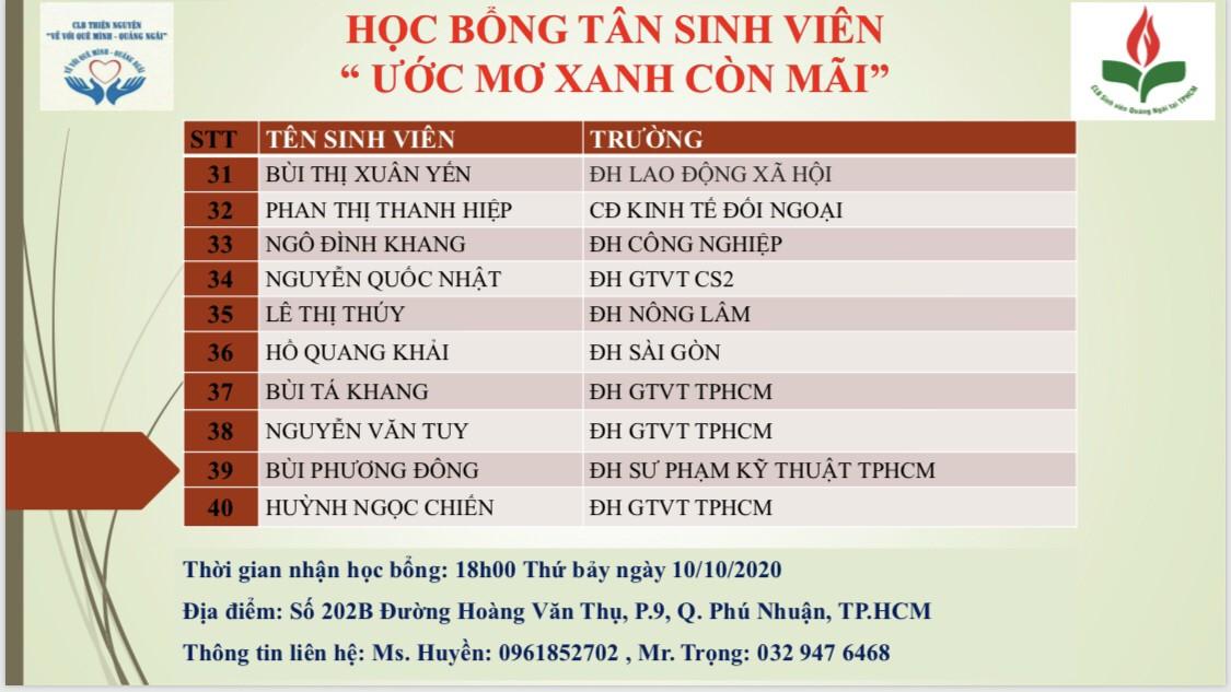 Thông Báo Kết Quả Xét Học Bổng Ước Mơ Xanh Còn Mãi 10/10/2020 - CLB Sinh Viên Quảng Ngãi